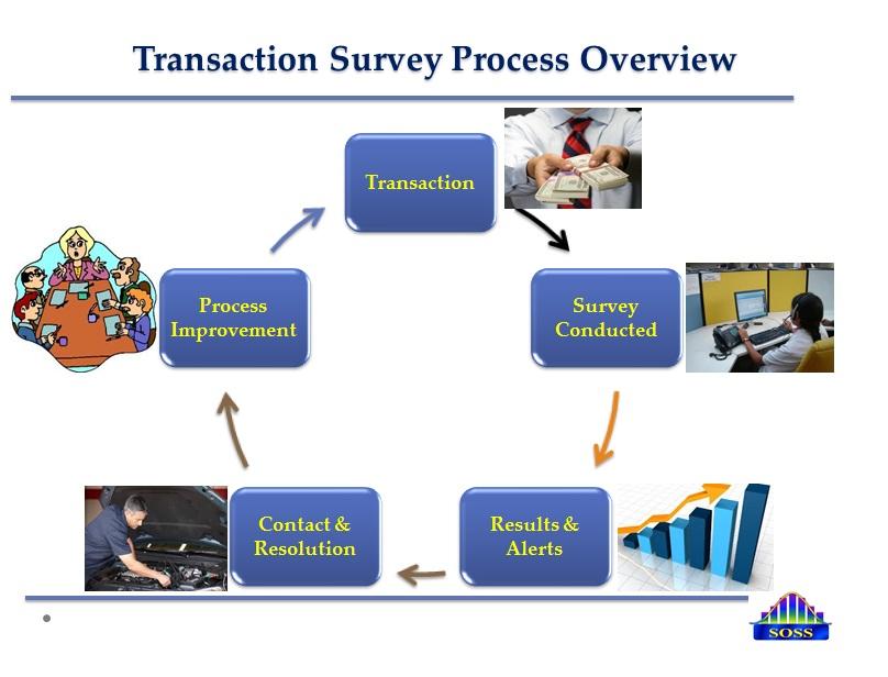 مستعدون لتنفيذ مسوحات حول رأي الزبائن (مسح الأعمال التجارية - Transactional Survey)