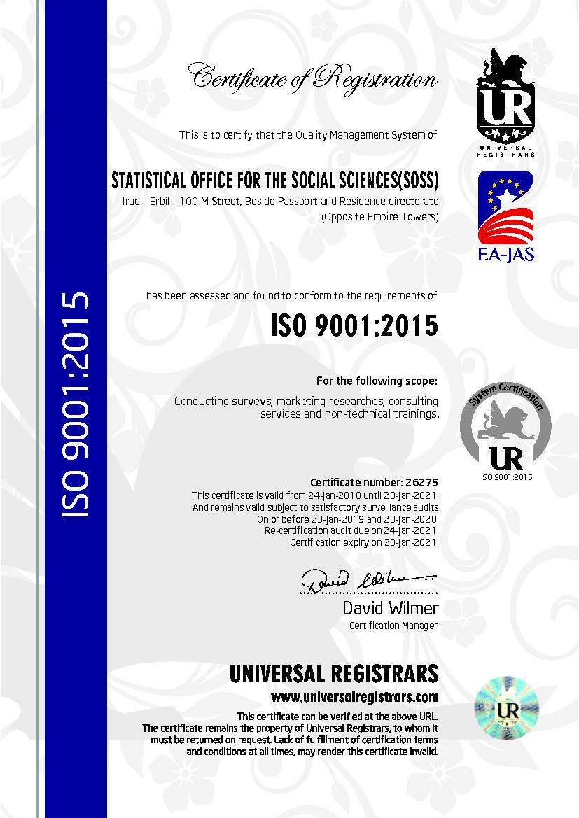 ISO Certification (9001:2015) obtained by SOSS